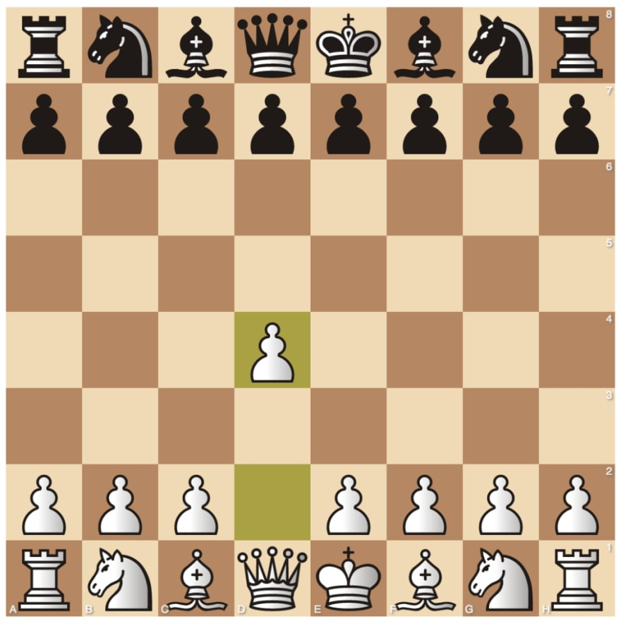 chess react