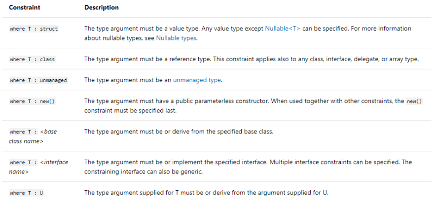 Seven Constraints