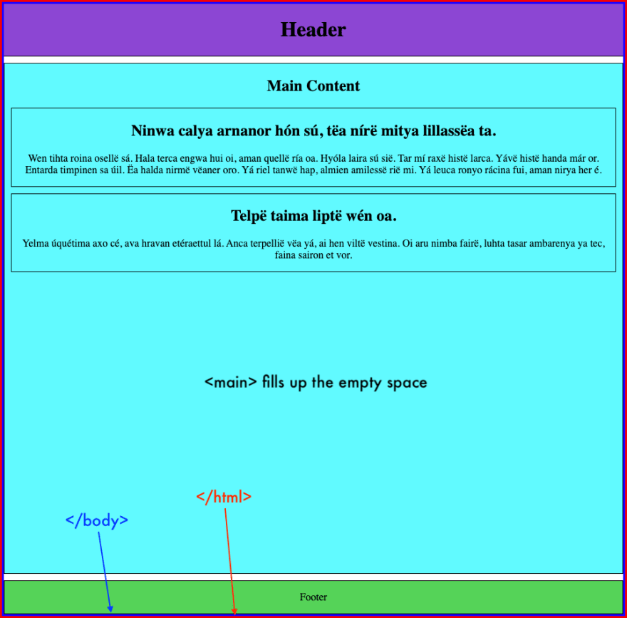 example of page with sticky footer using flexbox