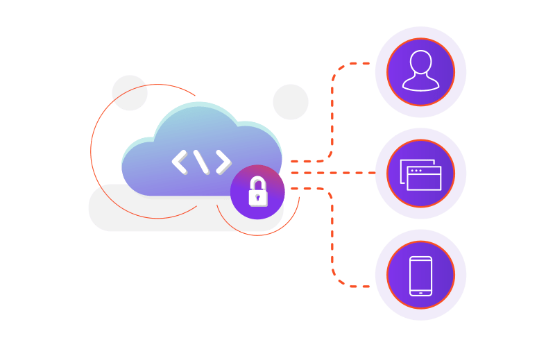 Manage users and their permissions