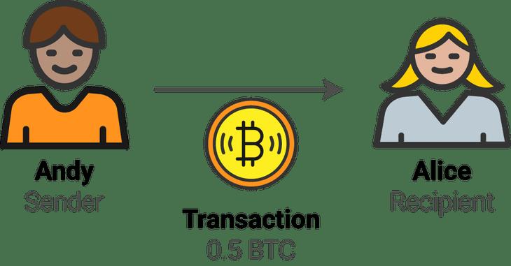 bitcoinex1.png