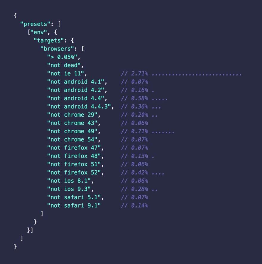 You Should be Using esm - DEV Community 👩 💻👨 💻