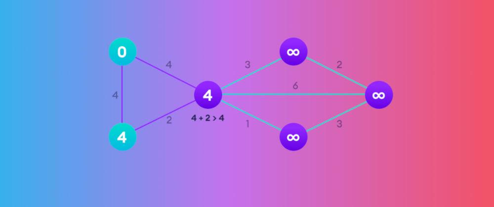 Cover image for Implement Kruskal's Algorithm in C++