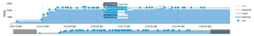 Captura de pantalla de la tabla de memoria básica