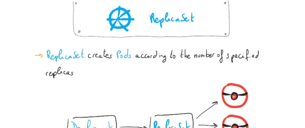 Cover image for Understanding Kubernetes: part 31 – ReplicaSet