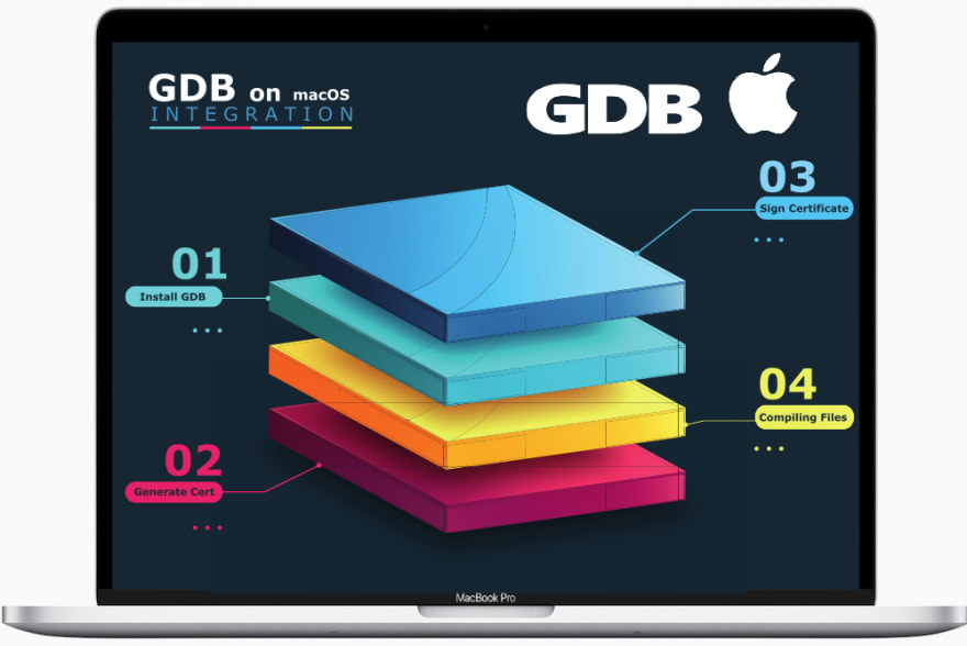 gdb on macOS