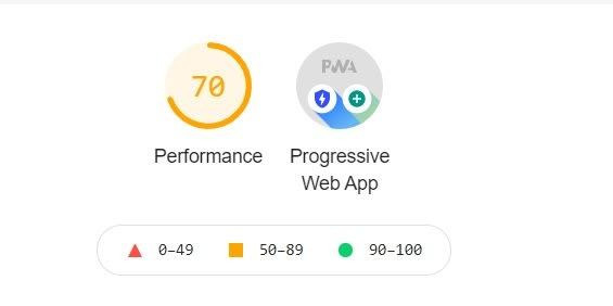 PWA report before applying PWA plugin on your webpage