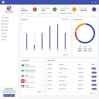 Devias Kit Material-UI Template