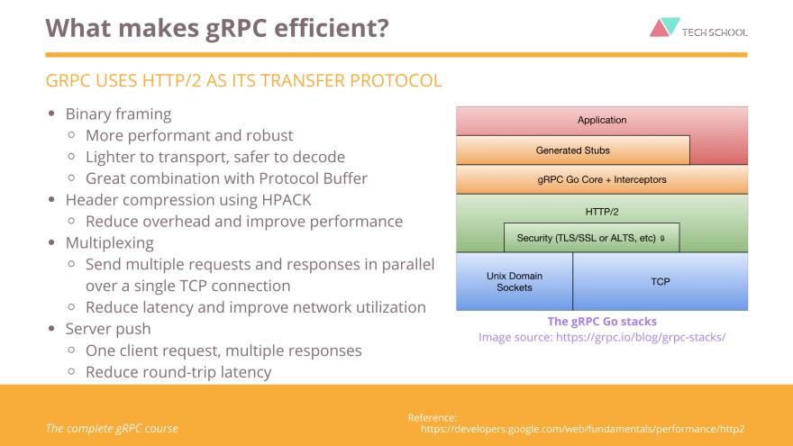 What makes gRPC efficient