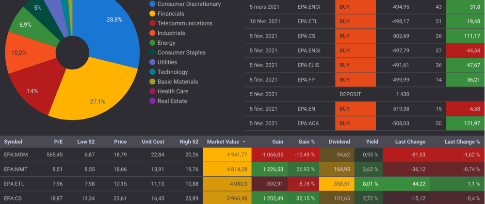 Cover image for Create personal stock portfolio tracker with Google Sheets and Google Data Studio
