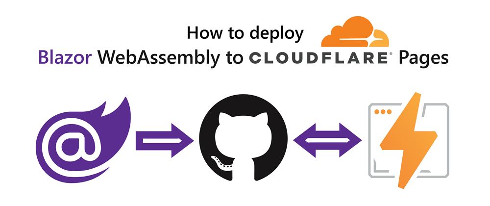 Cover image for How to deploy Blazor WebAssembly to Cloudflare Pages
