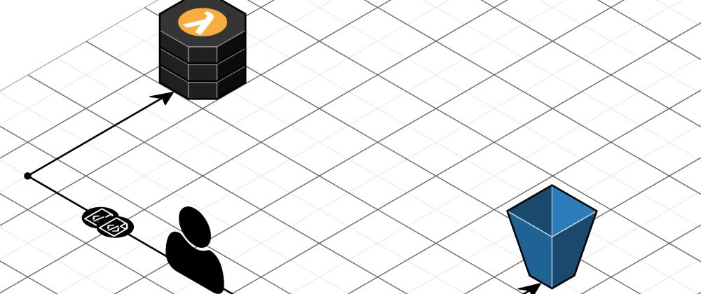 Cover image for Respaldando tus funciones Lambda