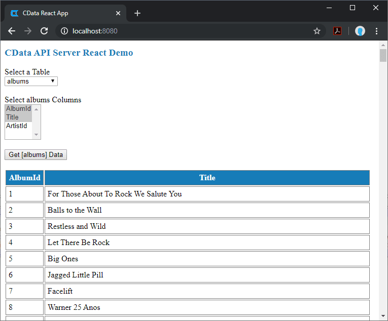 Displayed SQLite data