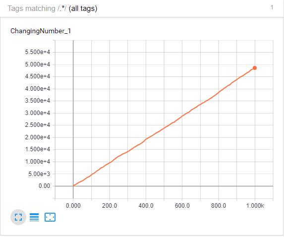 variable value summary plot