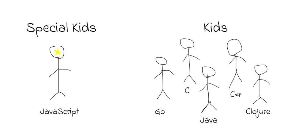 Cover image for Explain What Single-Threaded JavaScript Means Like You Are 5 Years Old