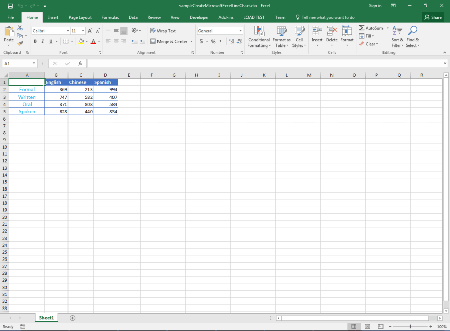Sample Input Microsoft Excel Document containing Chart Data.