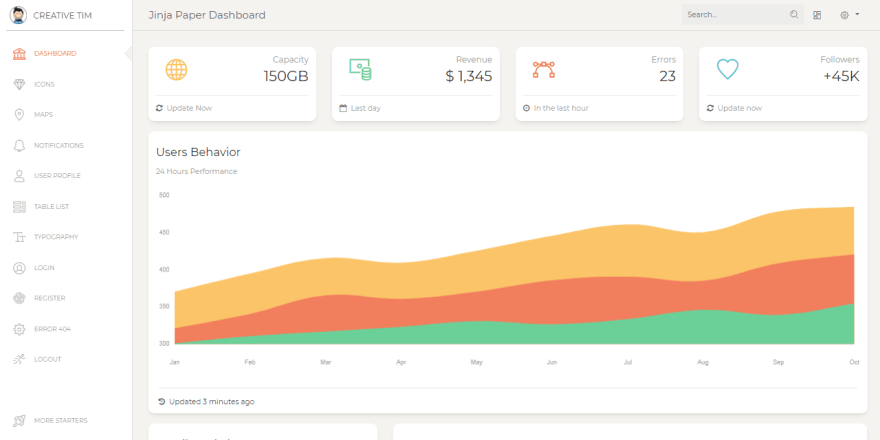 Bootstrap Template - Paper Dashboard.