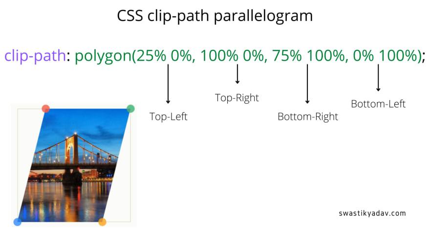 clip-path-explanation