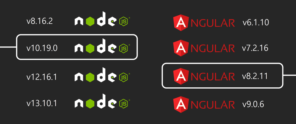 Cover image for How to run multiple Node and Angular versions simultaneously