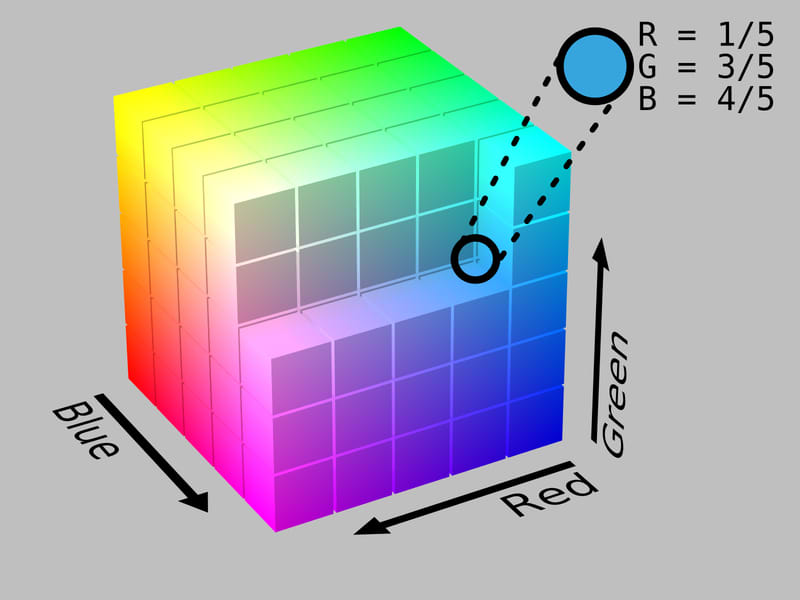 A cube made of colorful other cubes, representing the RGB color space.