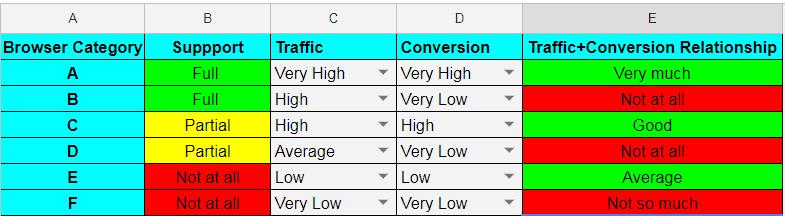 browser testing matrix