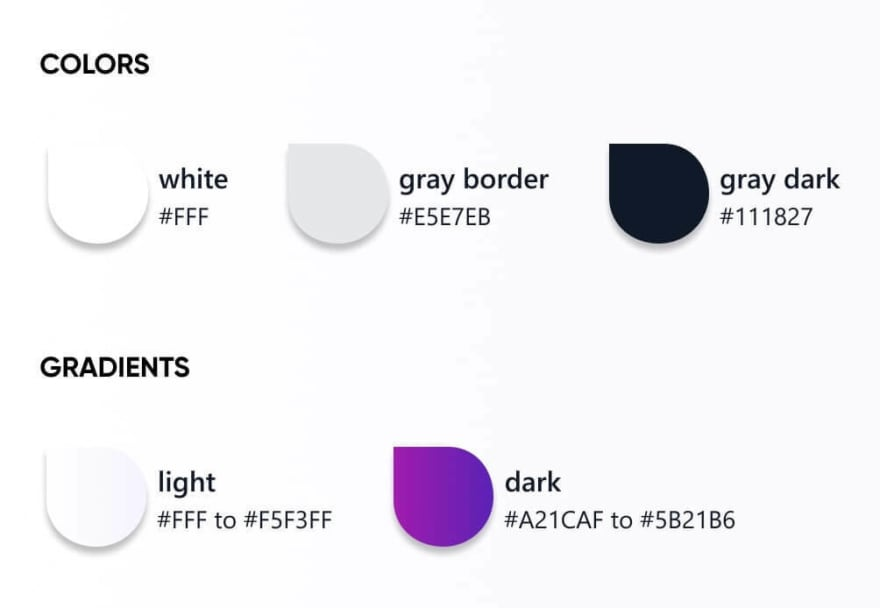 Styleguide colors and gradients in Figma