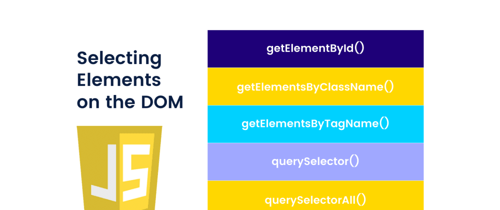 Cover image for Selecting DOM Elements in JavaScript