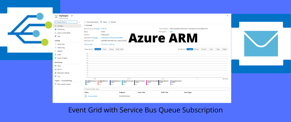 Cover image for Azure ARM: Create Event Grid with Service Bus Queue Subscription