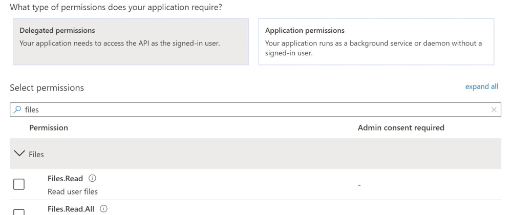 Cover image for Just what *is* the /.default scope in the Microsoft identity platform & Azure AD?