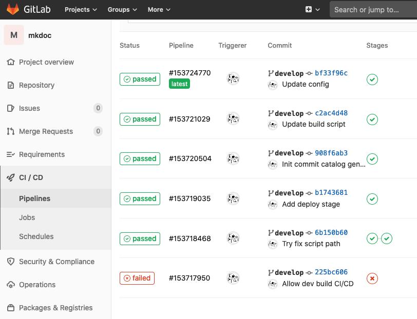 CI/CD panel in GitLab