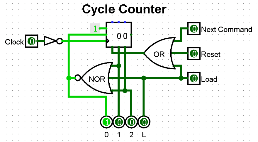 cycle counter circuit