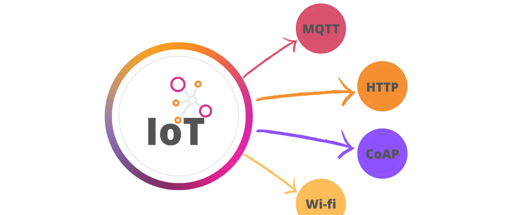 Cover image for Learn IoT from scratch #4 - IoT protocols & architecture