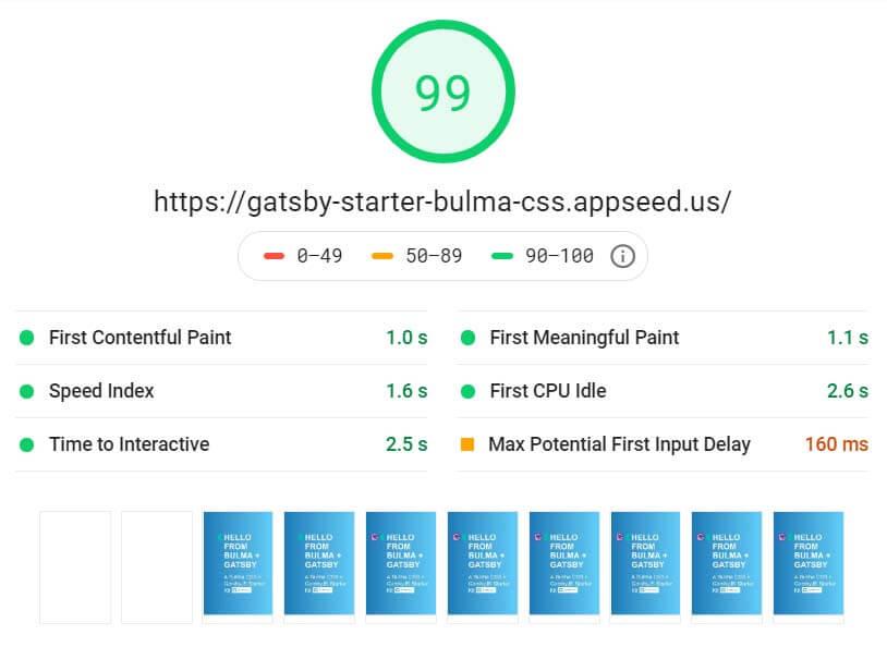 Gatsby Bulma CSS Starter - Lighthouse score.