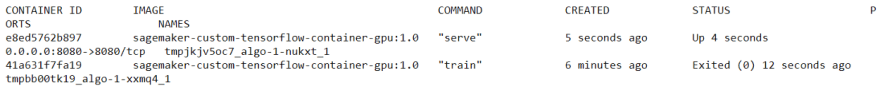 SageMaker Containers Status