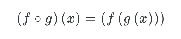 Mathematical Function Composition