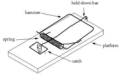 mousetrap diagram