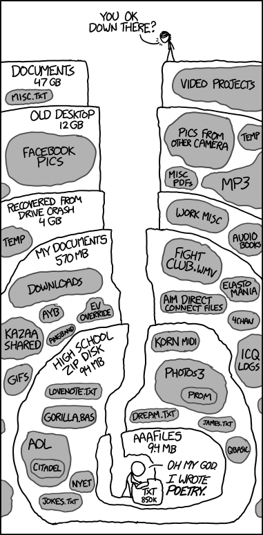 XKCD Documents