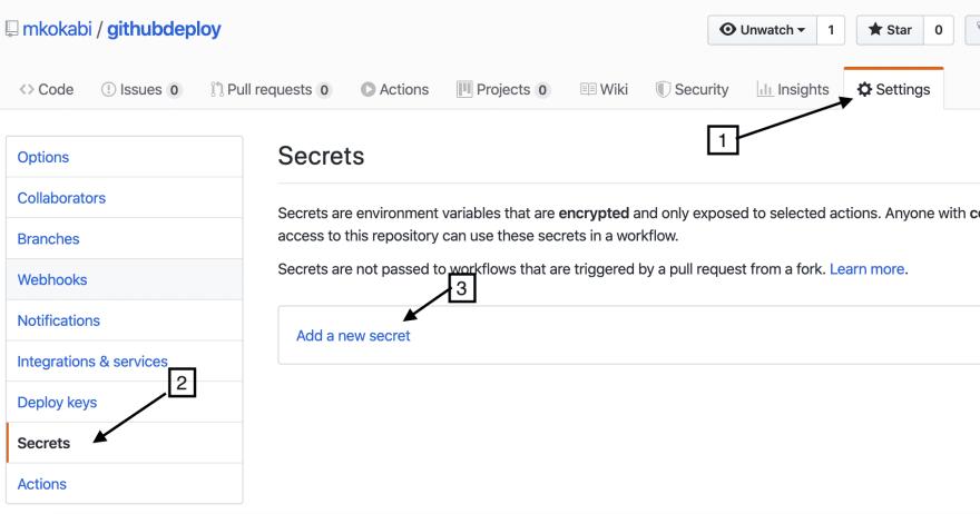 Creating repository secret