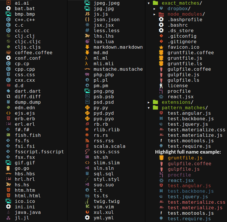 Demo do NERDTree syntax highlight