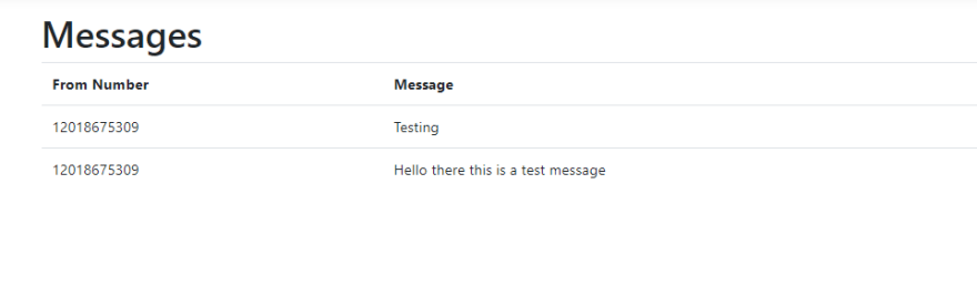 Displayed Messages