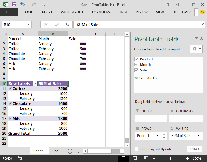 Create Pivot Table