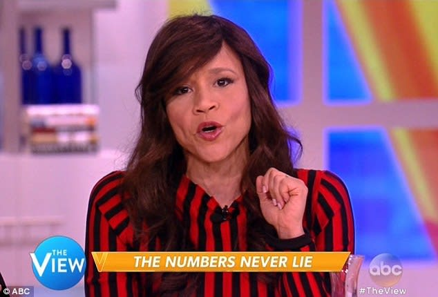 """Rosie Perez with caption """"The Numbers Never Lie"""" on The View"""