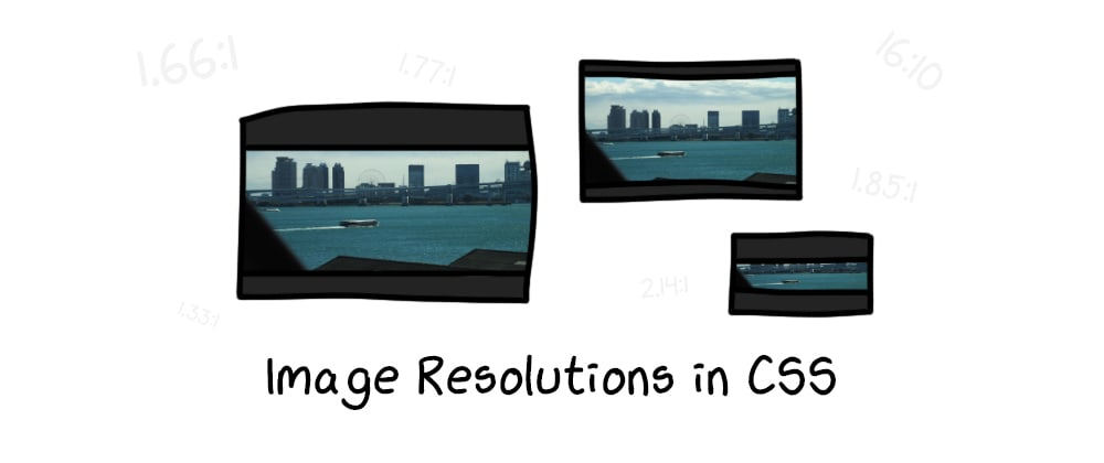 Cover image for Image Resolutions in CSS