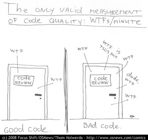 The only valid measurement of code quality: wtf's per minute
