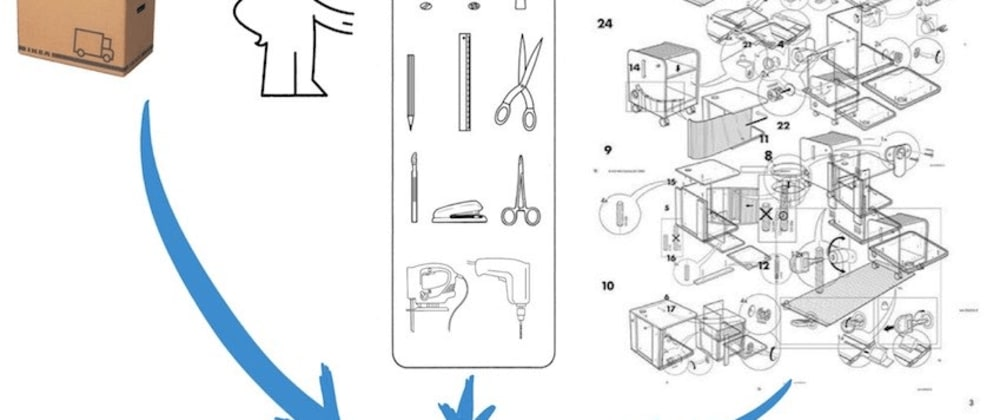 Cover image for Software development and IKEA assembly instructions