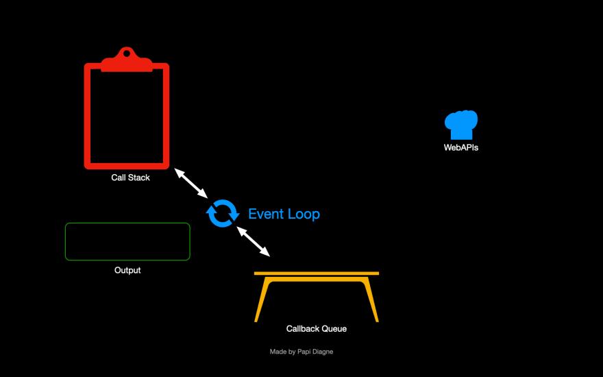 Event loop image