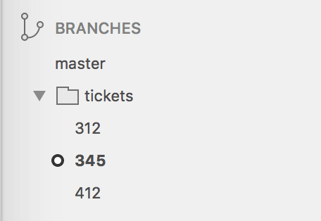 How to organize your git branches - DEV Community 👩 💻👨 💻