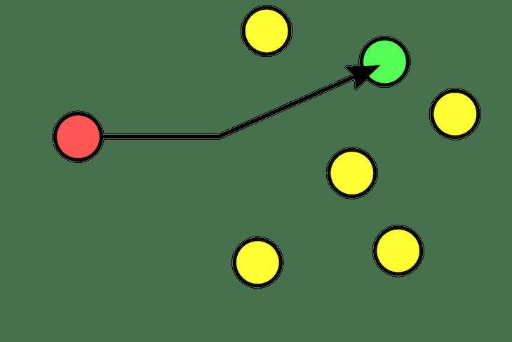 Diagram Of Unicast Transmission