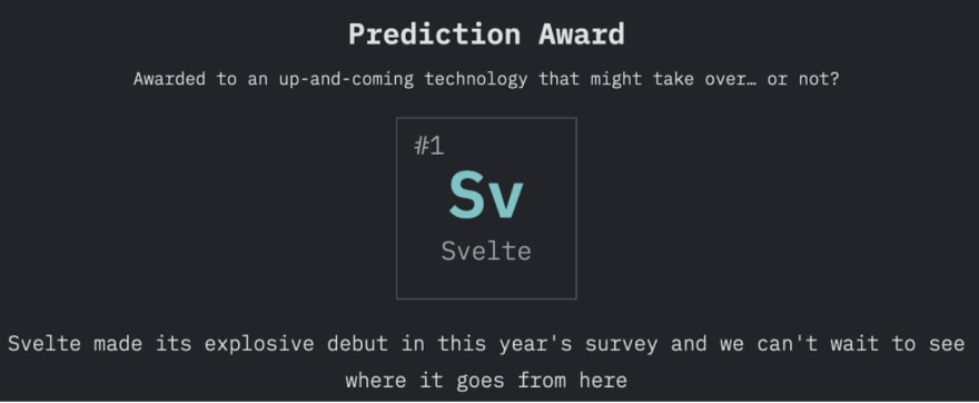 prediction for best technology is svelte