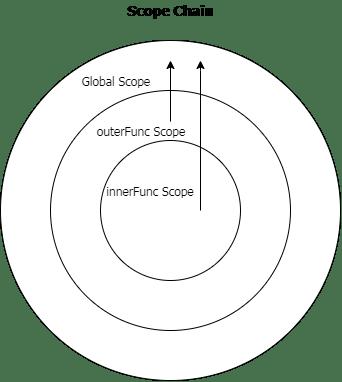 Схема замыкания 2